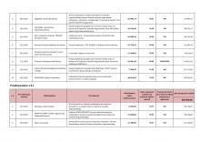 lista_operacji_wybranych_do_finansowania-2.jpg