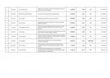lista_operacji_wybranych_do_finansowania-4.jpg