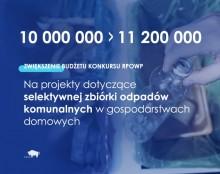 Ponad 11 milionów zł z Funduszy Europejskich na selektywną zbiórkę odpadów